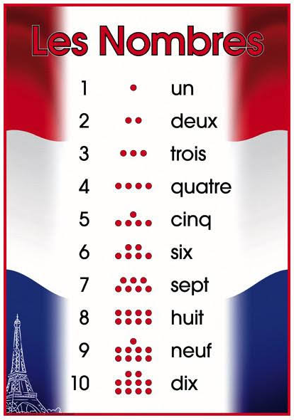 Numbers in French 1-10