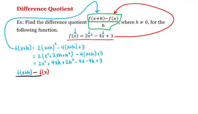 Difference Quotient: Definition, Formula