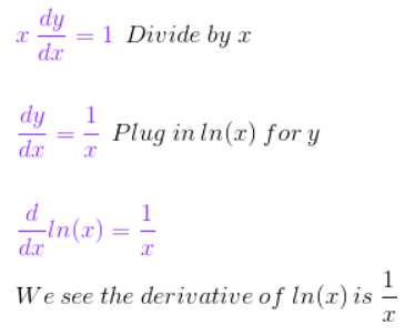 Derivative ln x