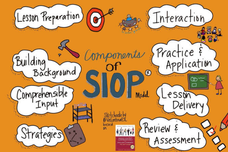 Siop Model Components
