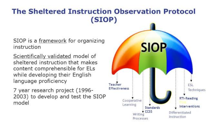 Siop Model