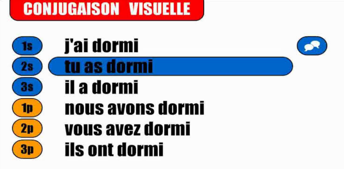 dormir french conjugation