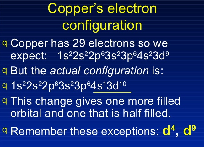 Ground-state Electron Configuration For Copper (Cu)