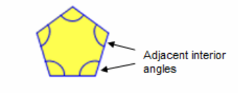In Polygons