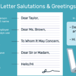 Salutation: Definition, Examples & More
