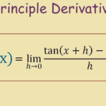 Derivative Of Tangent – Slope, Derivative & More
