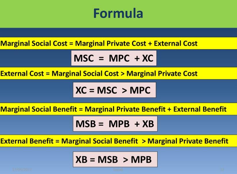 marginal social cost formula