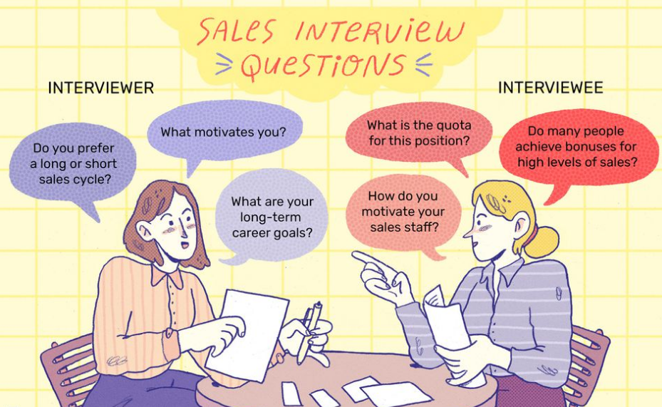 Most Important Phone Interview Questions and Answers ...