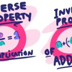 Inverse Property: Definition, Uses & Examples