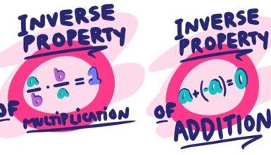 Inverse Property