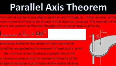 Parallel Axis Theorem