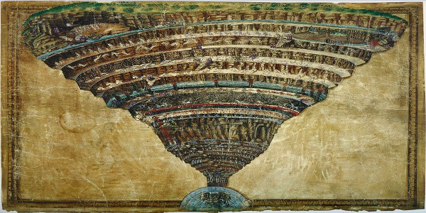 Dantes Inferno 9 Circles of Hell