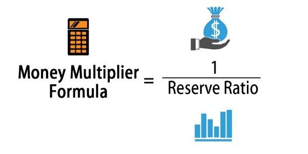 Money Multiplier Formula