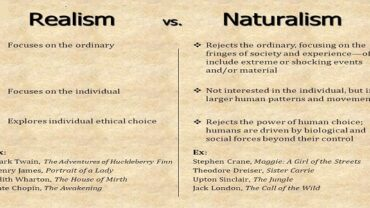 Naturalism vs Realism in Literature