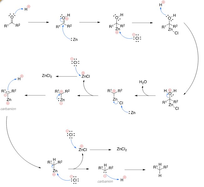 Carbanionic Mechanism