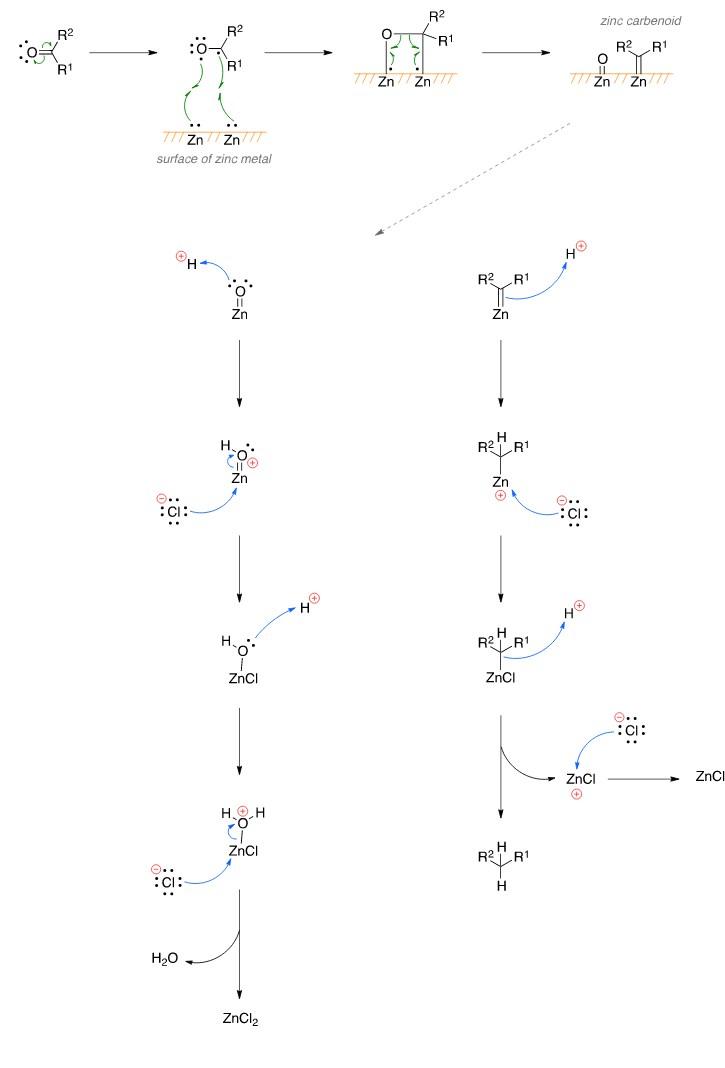 Carbenoid Mechanism
