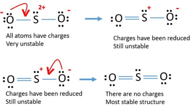 SO2 Lewis Structure