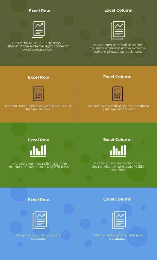 Head to Head Comparison between Excel Row vs Excel Column