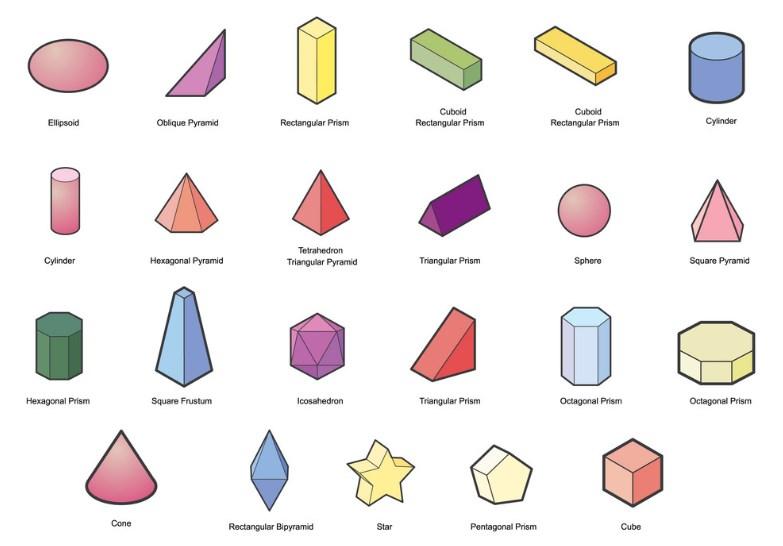 Three Dimensional Geometric Shapes