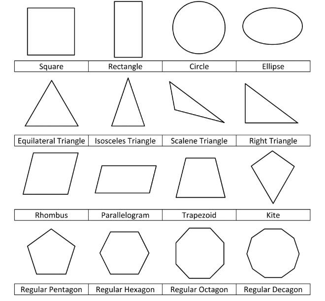 Two Dimensional Geometric Shapes